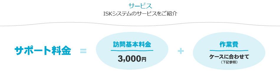 ISKシステムのサービスをご紹介